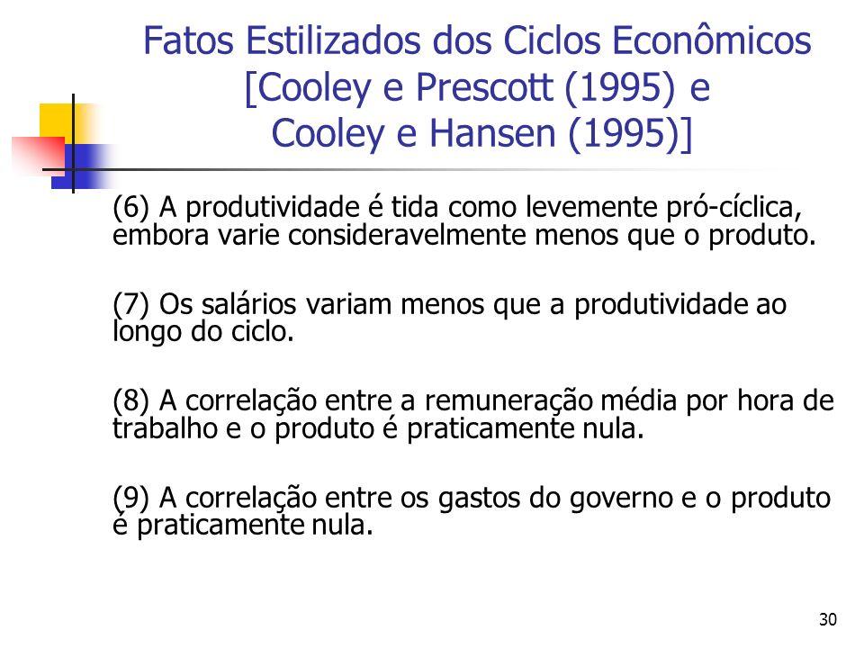 Fatos Estilizados dos Ciclos Econômicos [Cooley e Prescott (1995) e Cooley e Hansen (1995)]